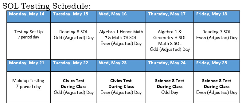 Break down of testing schedule for spring SOLs
